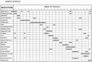 Stephanie-Aerni-Orphanage-and-School-Generic-Schedule